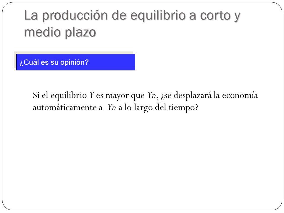 Si el equilibrio Y es mayor que Yn, ¿se desplazará la economía automáticamente a Yn a lo largo del tiempo.