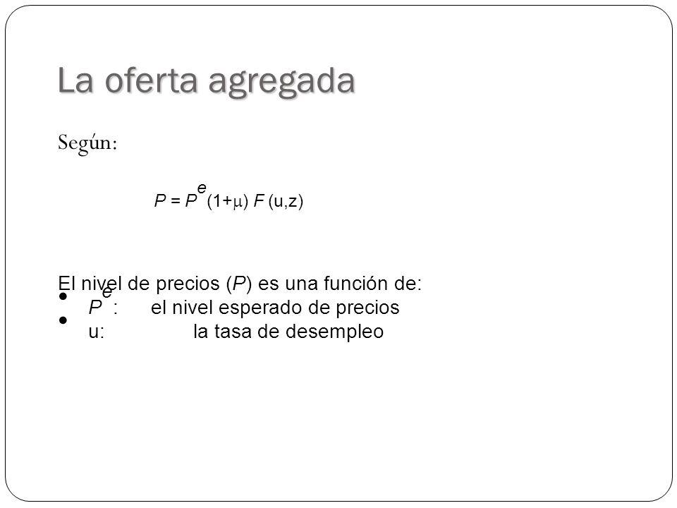 Según: La oferta agregada P = P e (1+ ) F (u,z) El nivel de precios (P) es una función de: P e : el nivel esperado de precios u:la tasa de desempleo