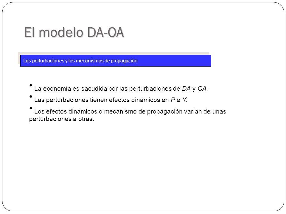 El modelo DA-OA Las perturbaciones y los mecanismos de propagación La economía es sacudida por las perturbaciones de DA y OA.