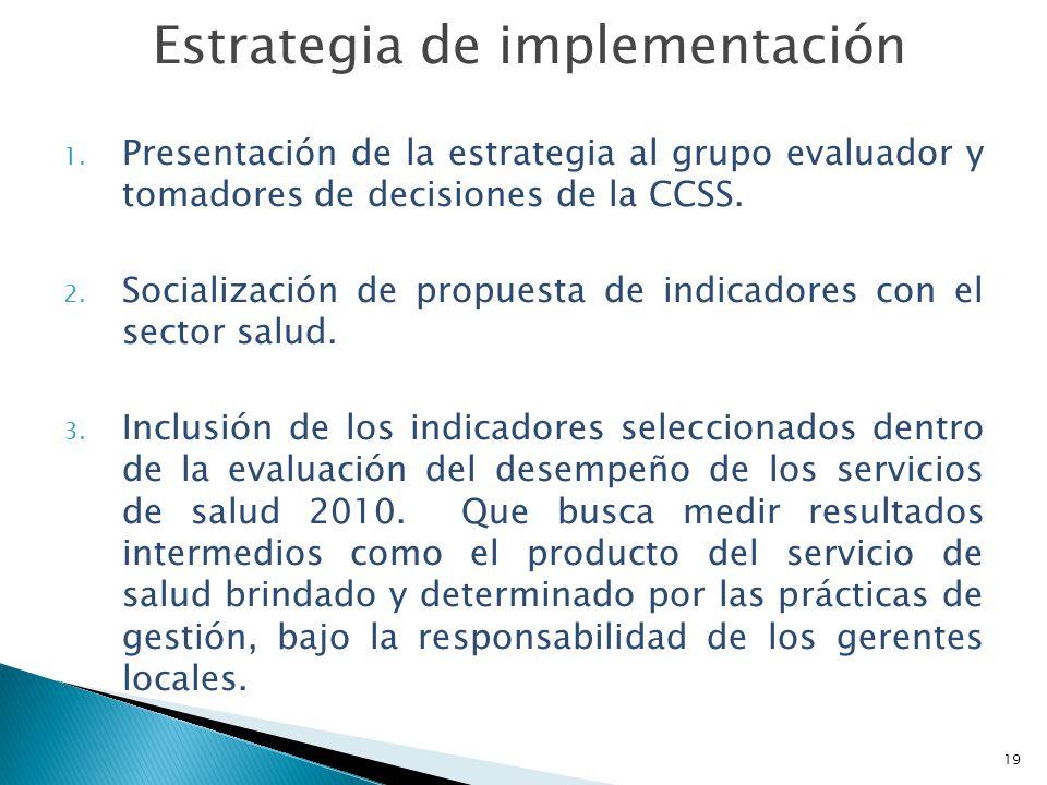 Estrategia de implementación 1. Presentación de la estrategia al grupo evaluador y tomadores de decisiones de la CCSS. 2. Socialización de propuesta d