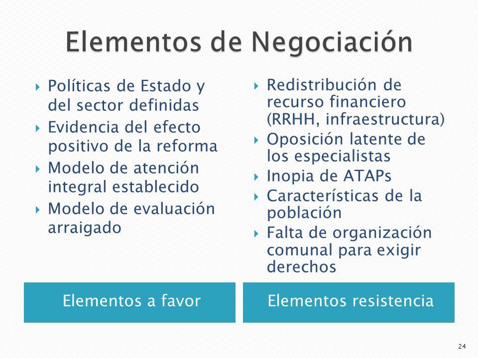 Elementos a favorElementos resistencia Políticas de Estado y del sector definidas Evidencia del efecto positivo de la reforma Modelo de atención integ