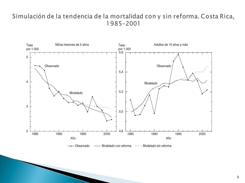20 4.Propiciar el análisis y discusión de los resultados en el sector salud.