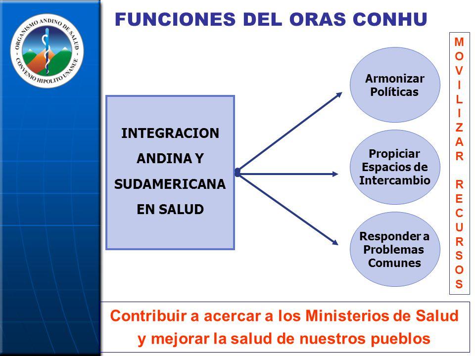 FUNCIONES DEL ORAS CONHU INTEGRACION ANDINA Y SUDAMERICANA EN SALUD Armonizar Políticas Propiciar Espacios de Intercambio Responder a Problemas Comunes MOVILIZARRECURSOSMOVILIZARRECURSOS Contribuir a acercar a los Ministerios de Salud y mejorar la salud de nuestros pueblos