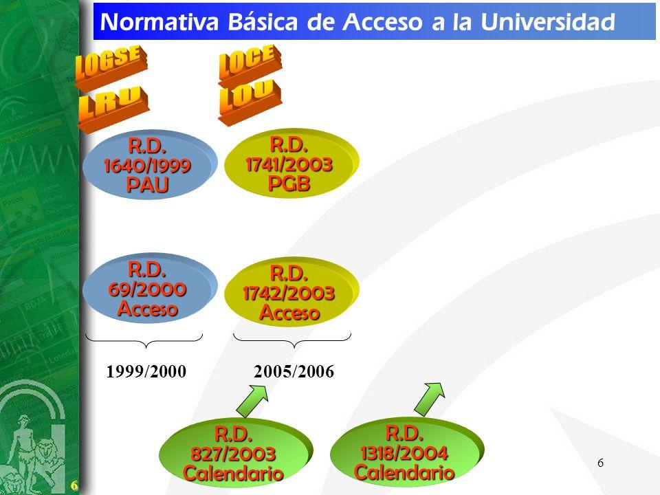 6 6 Normativa Básica de Acceso a la Universidad R.D. 69/2000 Acceso 1999/2000 R.D. 1640/1999 PAU R.D. 1742/2003 Acceso R.D. 1741/2003 PGB 2005/2006 R.