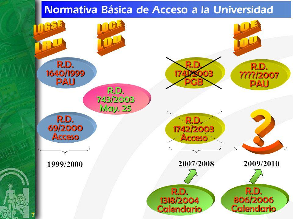 7 7 Normativa Básica de Acceso a la Universidad R.D. 69/2000 Acceso 1999/2000 R.D. 1640/1999 PAU R.D. 1742/2003 Acceso R.D. 1741/2003 PGB 2007/2008 R.