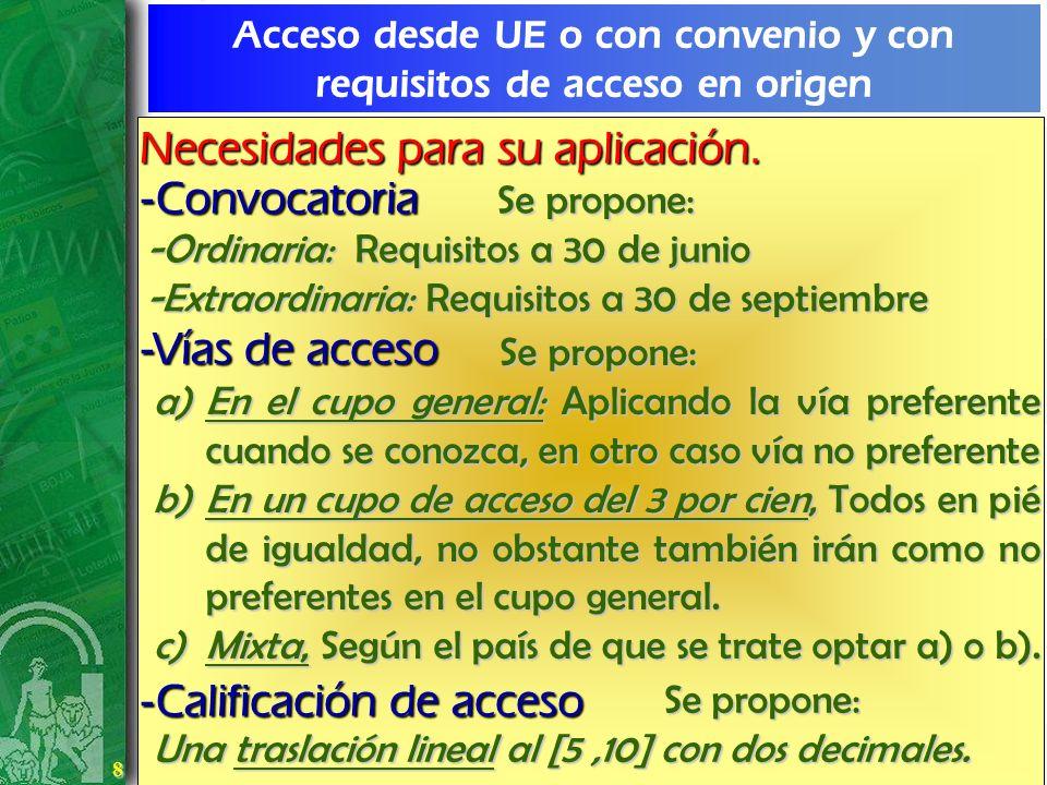 8 8 Acceso desde UE o con convenio y con requisitos de acceso en origen Necesidades para su aplicación. -Convocatoria -Vías de acceso -Calificación de