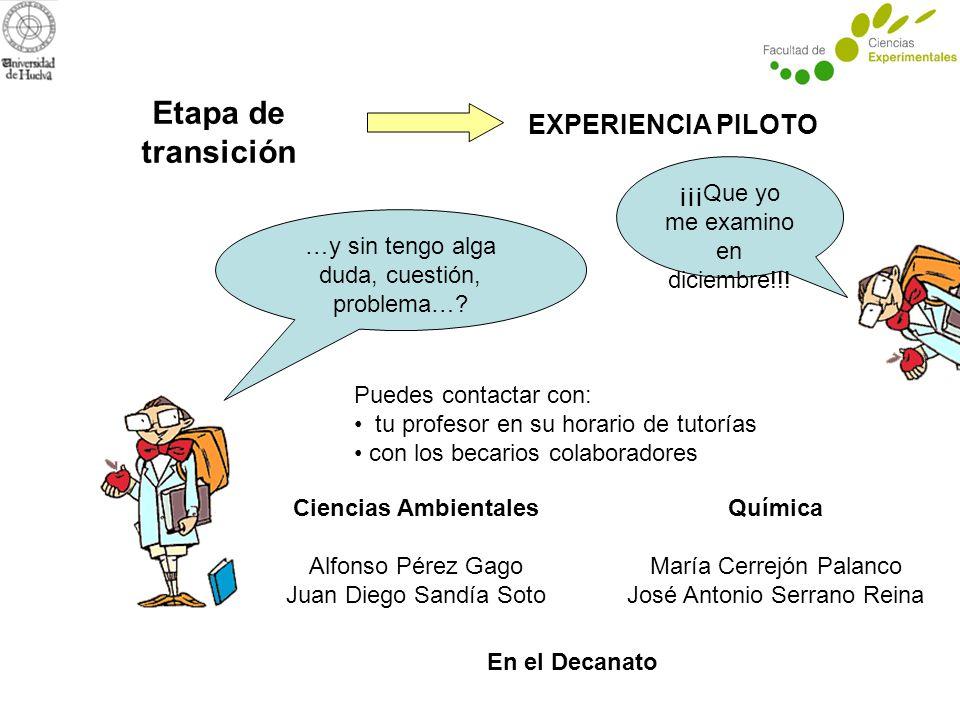 Etapa de transición EXPERIENCIA PILOTO …y sin tengo alga duda, cuestión, problema….