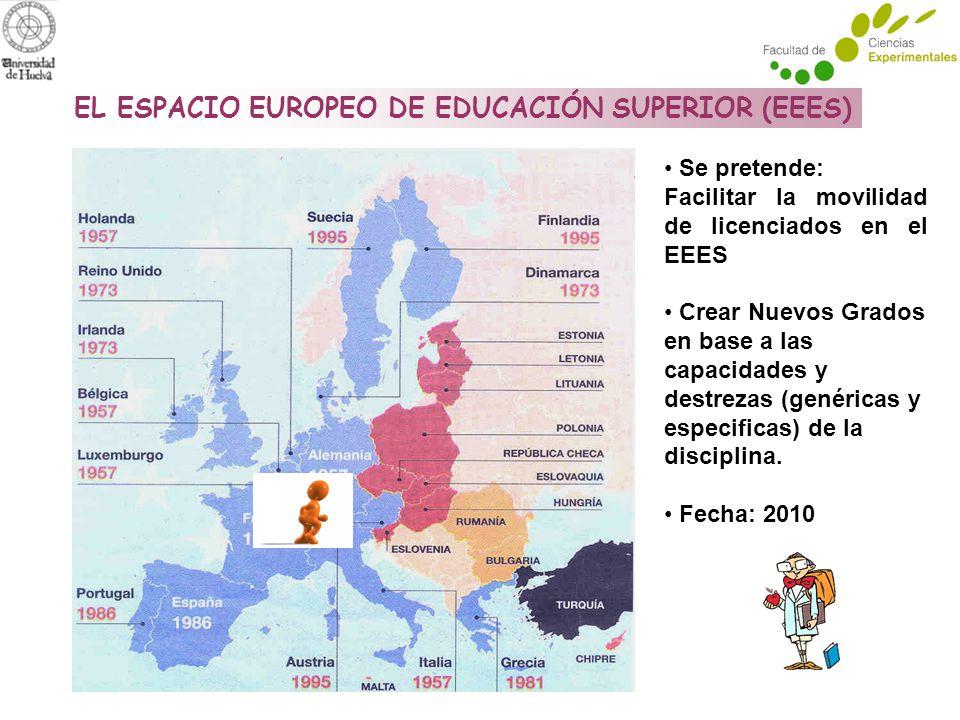 EL ESPACIO EUROPEO DE EDUCACIÓN SUPERIOR (EEES) Se pretende: Facilitar la movilidad de licenciados en el EEES Crear Nuevos Grados en base a las capacidades y destrezas (genéricas y especificas) de la disciplina.