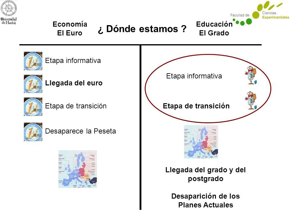 Economía El Euro Educación El Grado ¿ Dónde estamos .