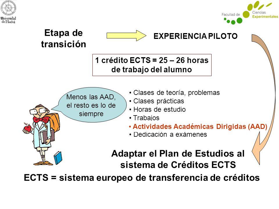 Etapa de transición EXPERIENCIA PILOTO Adaptar el Plan de Estudios al sistema de Créditos ECTS ECTS = sistema europeo de transferencia de créditos 1 crédito ECTS = 25 – 26 horas de trabajo del alumno Clases de teoría, problemas Clases prácticas Horas de estudio Trabajos Actividades Académicas Dirigidas (AAD) Dedicación a exámenes Menos las AAD, el resto es lo de siempre Actividades Académicas Dirigidas (AAD)