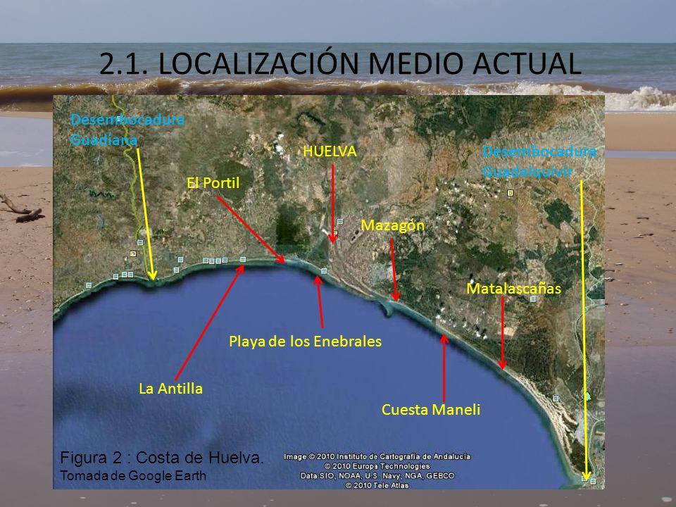 LOCALIZACIÓN MEDIO ACTUAL El medio litoral de Huelva se encuentra al suroeste de la Península Ibérica y se extiende desde la desembocadura del Guadiana hasta la desembocadura del Guadalquivir.