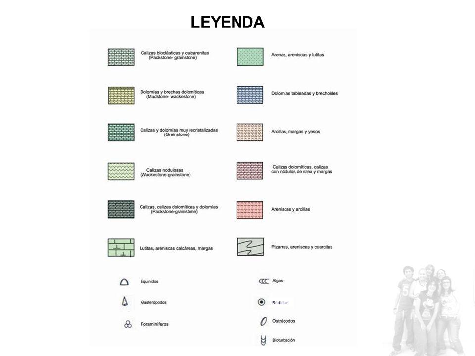 LEYENDA Rudistas