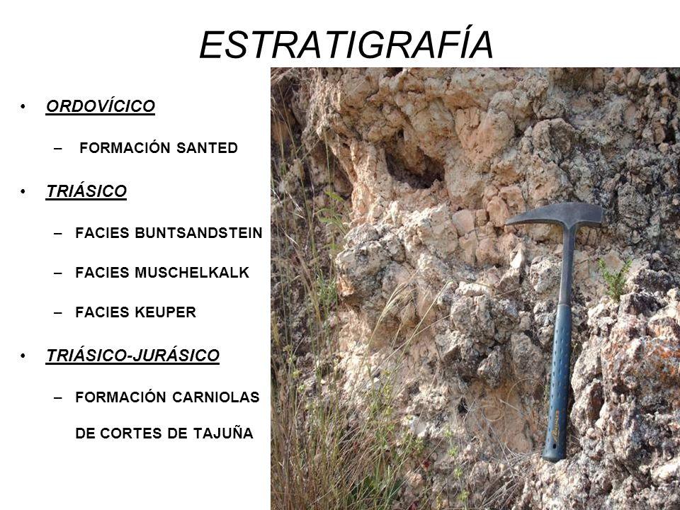 CRETÁCICO –F–FORMACIÓN ARENAS DE UTRILLA –F–FORMACIÓN DE STA.