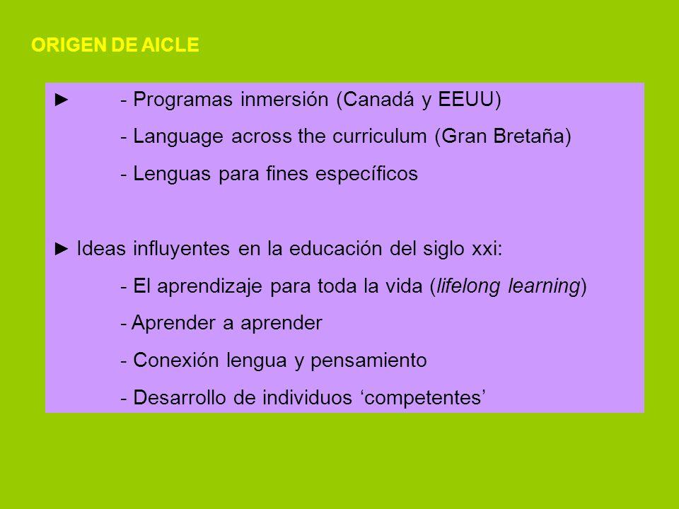 - Programas inmersión (Canadá y EEUU) - Language across the curriculum (Gran Bretaña) - Lenguas para fines específicos Ideas influyentes en la educaci