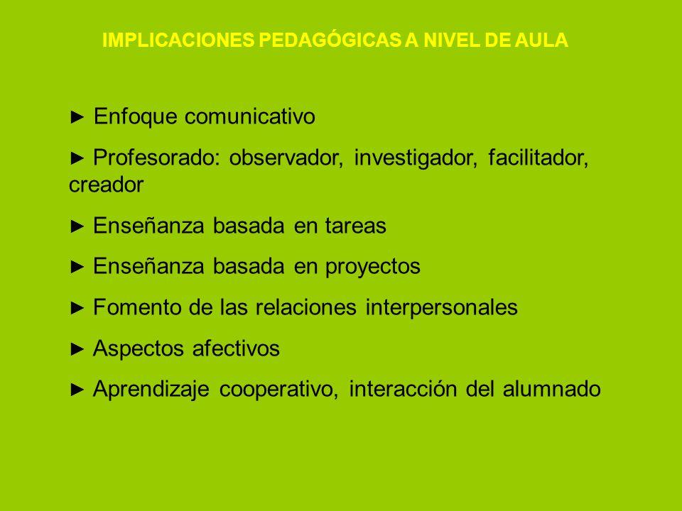 Enfoque comunicativo Profesorado: observador, investigador, facilitador, creador Enseñanza basada en tareas Enseñanza basada en proyectos Fomento de l