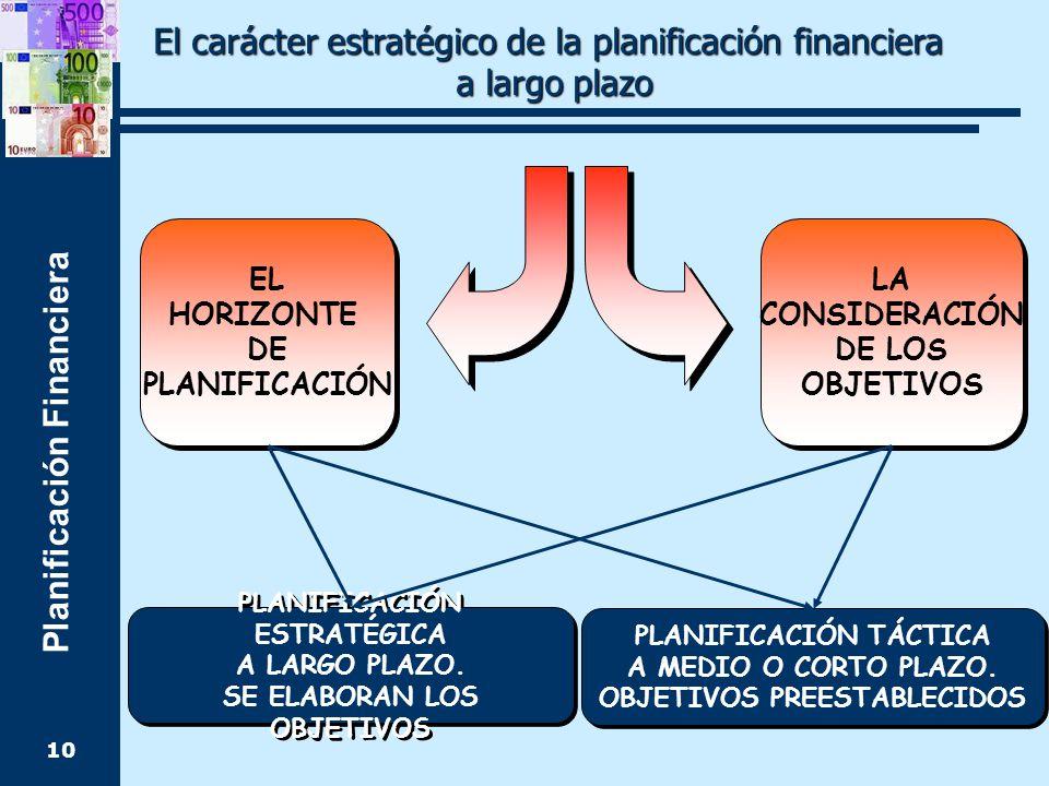 Planificación Financiera 10 EL HORIZONTE DE PLANIFICACIÓN EL HORIZONTE DE PLANIFICACIÓN LA CONSIDERACIÓN DE LOS OBJETIVOS LA CONSIDERACIÓN DE LOS OBJETIVOS PLANIFICACIÓN ESTRATÉGICA A LARGO PLAZO.