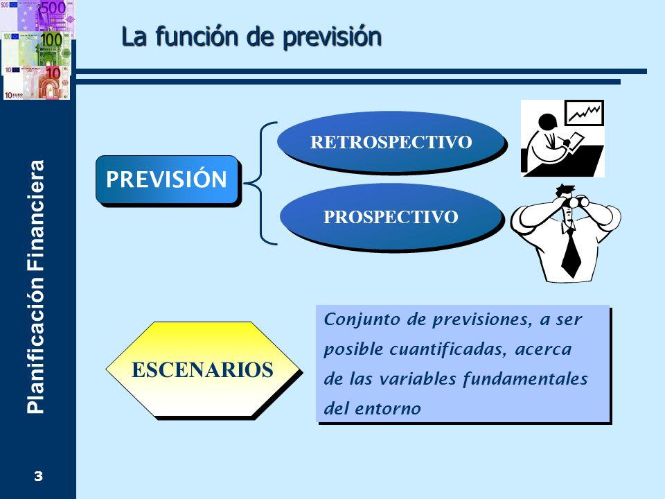 Planificación Financiera 3 PREVISIÓN RETROSPECTIVO PROSPECTIVO ESCENARIOS Conjunto de previsiones, a ser posible cuantificadas, acerca de las variables fundamentales del entorno Conjunto de previsiones, a ser posible cuantificadas, acerca de las variables fundamentales del entorno La función de previsión