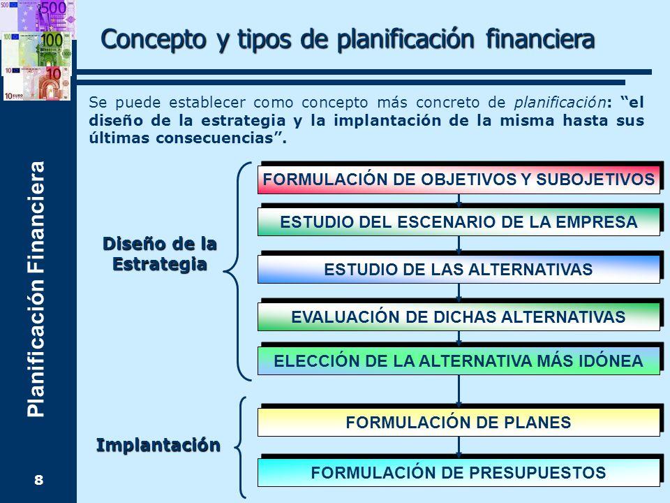 Planificación Financiera 8 Se puede establecer como concepto más concreto de planificación: el diseño de la estrategia y la implantación de la misma hasta sus últimas consecuencias.