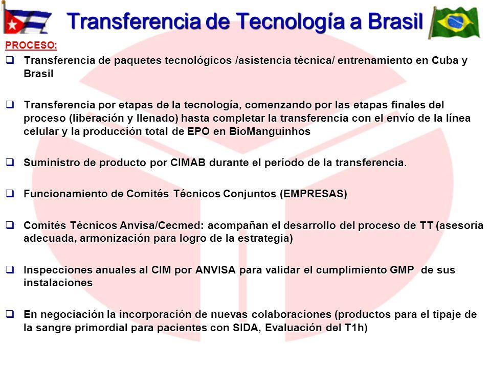 Transferencia de Tecnología a Brasil PROCESO: Transferencia de paquetes tecnológicos /asistencia técnica/ entrenamiento en Cuba y Brasil Transferencia