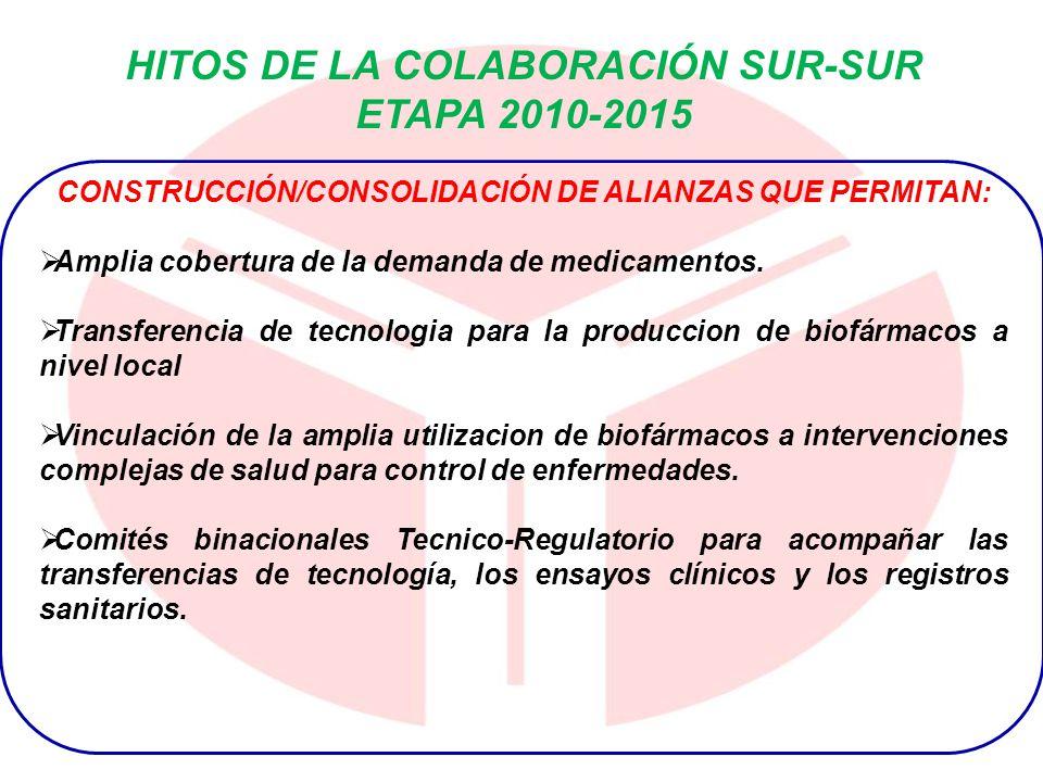 HITOS DE LA COLABORACIÓN SUR-SUR ETAPA 2010-2015 CONSTRUCCIÓN/CONSOLIDACIÓN DE ALIANZAS QUE PERMITAN: Amplia cobertura de la demanda de medicamentos.