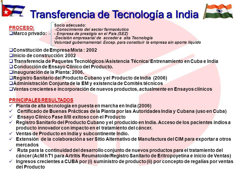 Transferenciade Tecnología a India Transferencia de Tecnología a India PROCESO: Marco privado: Constitución de Empresa Mixta : 2002 Inicio de construc