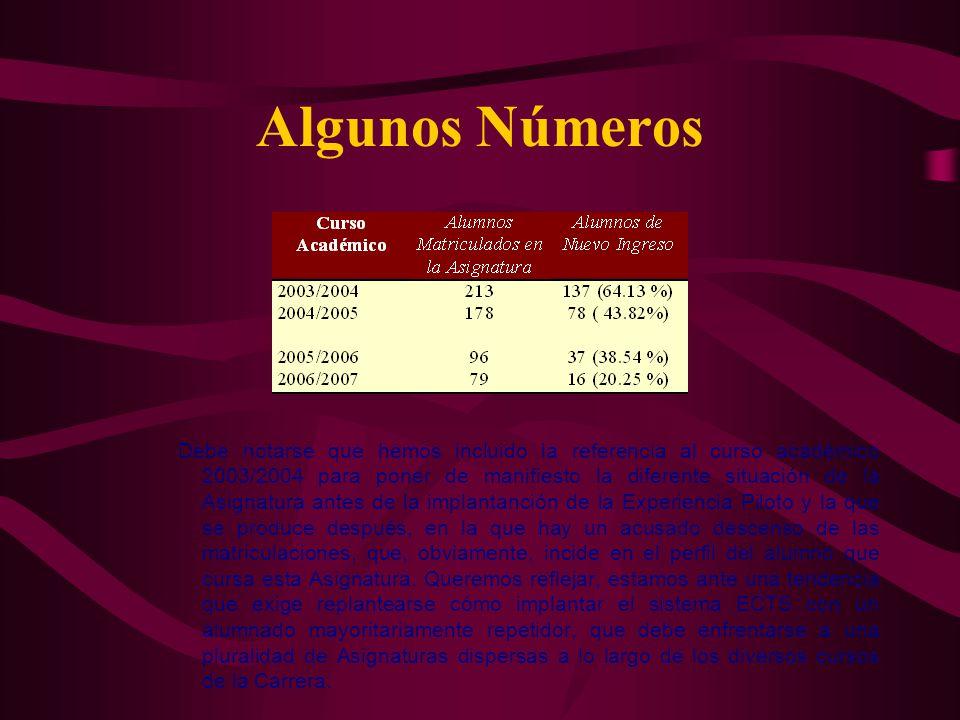 Algunos Números Debe notarse que hemos incluido la referencia al curso académico 2003/2004 para poner de manifiesto la diferente situación de la Asign