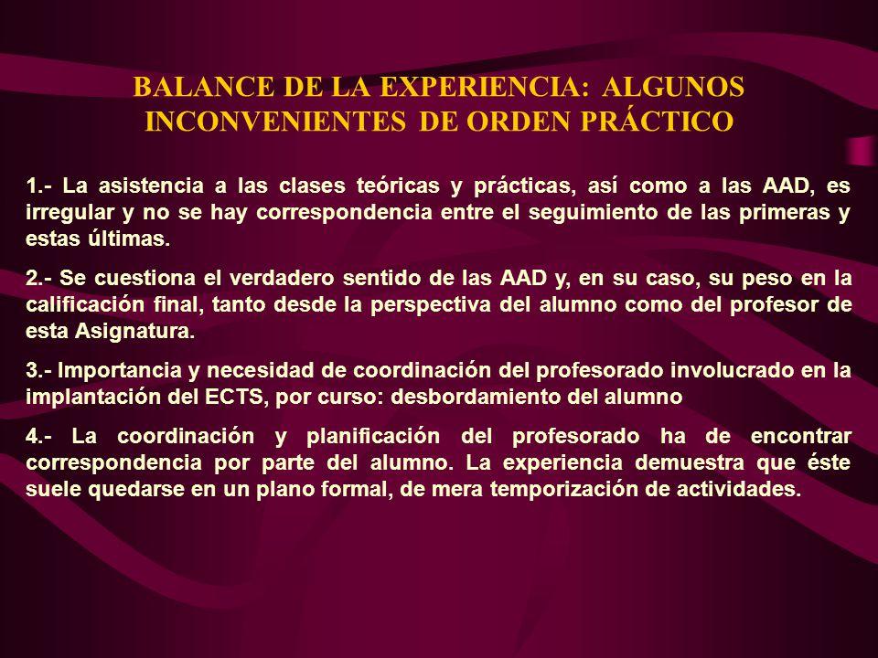 BALANCE DE LA EXPERIENCIA: ALGUNOS INCONVENIENTES DE ORDEN PRÁCTICO 1.- La asistencia a las clases teóricas y prácticas, así como a las AAD, es irregu
