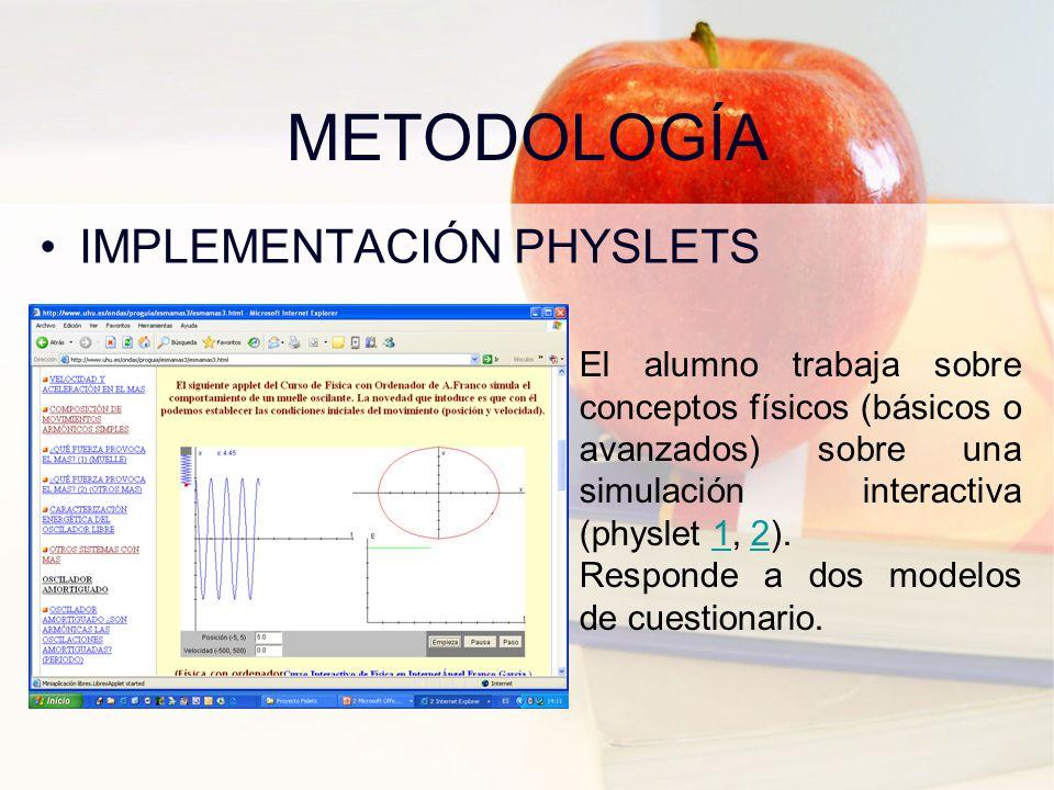 METODOLOGÍA IMPLEMENTACIÓN PHYSLETS El alumno trabaja sobre conceptos físicos (básicos o avanzados) sobre una simulación interactiva (physlet 1, 2).12 Responde a dos modelos de cuestionario.