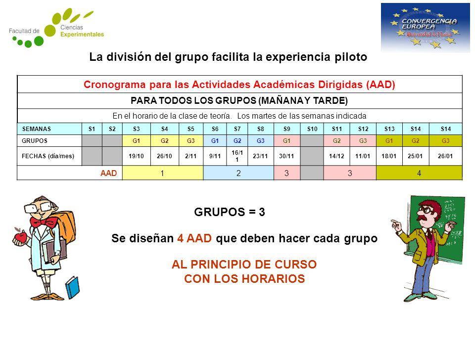 Cronograma para las Actividades Académicas Dirigidas (AAD) PARA TODOS LOS GRUPOS (MAÑANA Y TARDE) En el horario de la clase de teoría.