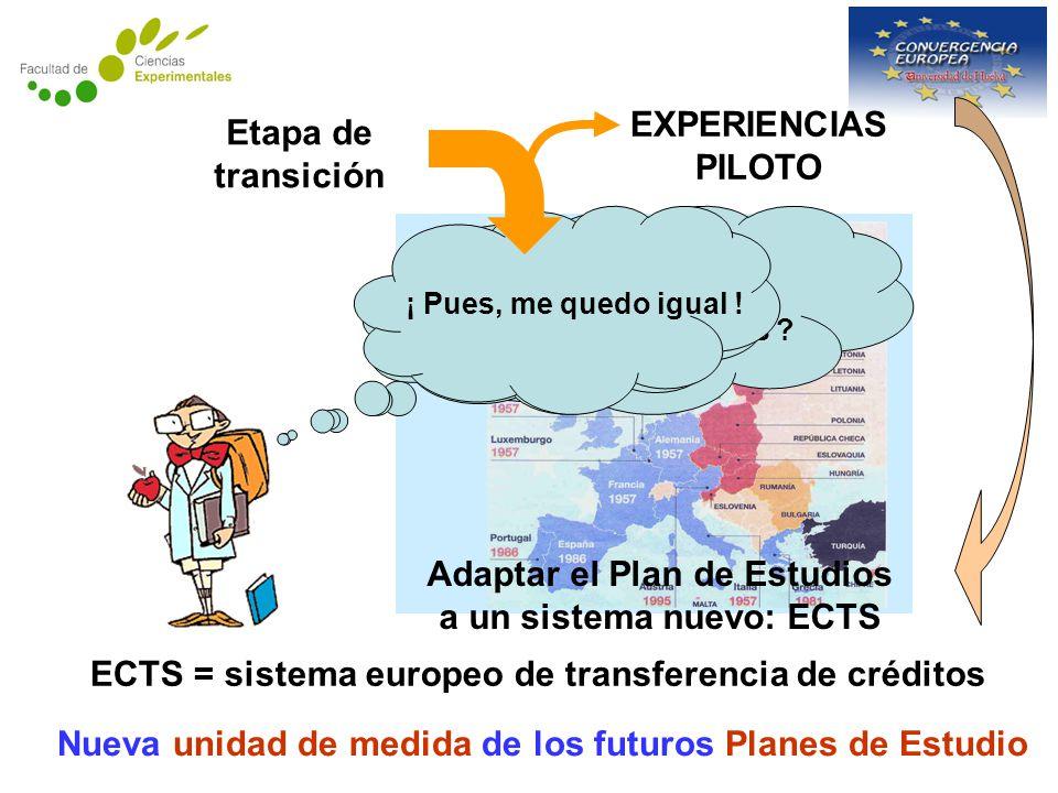 PLANES DE ESTUDIO DE LAS TITULACIONES EEES Etapa de transición EXPERIENCIAS PILOTO ¿ Me van a cambiar el Plan de Estudios .
