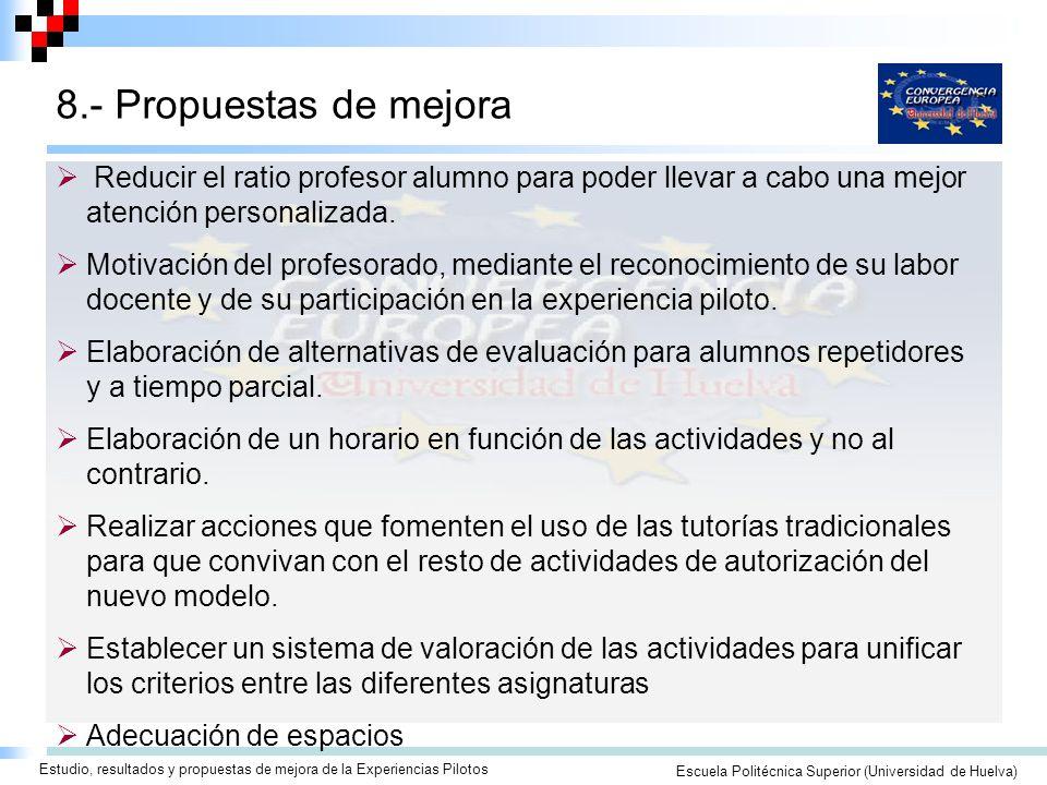 Seminario/Taller para la Elaboración de Guías Docentes ECTSEscuela Politécnica Superior (Universidad de Huelva) 8.- Propuestas de mejora Estudio, resultados y propuestas de mejora de la Experiencias Pilotos Reducir el ratio profesor alumno para poder llevar a cabo una mejor atención personalizada.