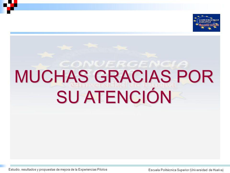 Seminario/Taller para la Elaboración de Guías Docentes ECTSEscuela Politécnica Superior (Universidad de Huelva) Estudio, resultados y propuestas de mejora de la Experiencias Pilotos MUCHAS GRACIAS POR SU ATENCIÓN