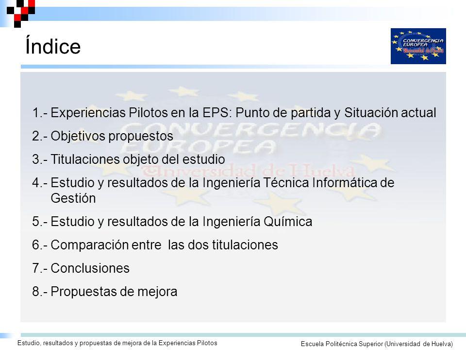 Seminario/Taller para la Elaboración de Guías Docentes ECTSEscuela Politécnica Superior (Universidad de Huelva) Índice Estudio, resultados y propuestas de mejora de la Experiencias Pilotos 1.- Experiencias Pilotos en la EPS: Punto de partida y Situación actual 2.- Objetivos propuestos 3.- Titulaciones objeto del estudio 4.- Estudio y resultados de la Ingeniería Técnica Informática de Gestión 5.- Estudio y resultados de la Ingeniería Química 6.- Comparación entre las dos titulaciones 7.- Conclusiones 8.- Propuestas de mejora