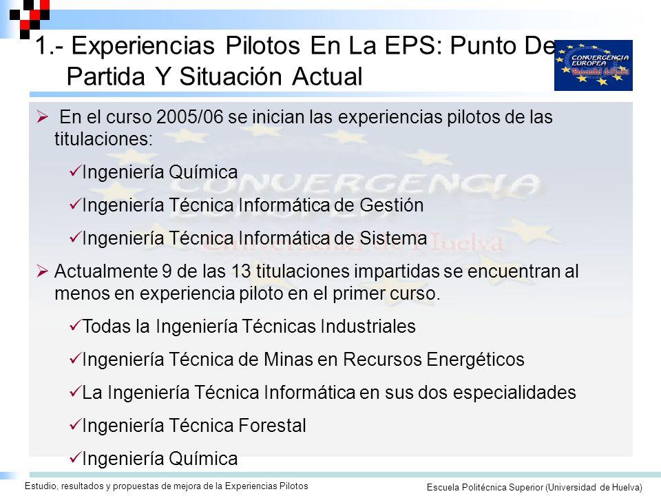 Seminario/Taller para la Elaboración de Guías Docentes ECTSEscuela Politécnica Superior (Universidad de Huelva) 1.- Experiencias Pilotos En La EPS: Punto De Partida Y Situación Actual Estudio, resultados y propuestas de mejora de la Experiencias Pilotos En el curso 2005/06 se inician las experiencias pilotos de las titulaciones: Ingeniería Química Ingeniería Técnica Informática de Gestión Ingeniería Técnica Informática de Sistema Actualmente 9 de las 13 titulaciones impartidas se encuentran al menos en experiencia piloto en el primer curso.