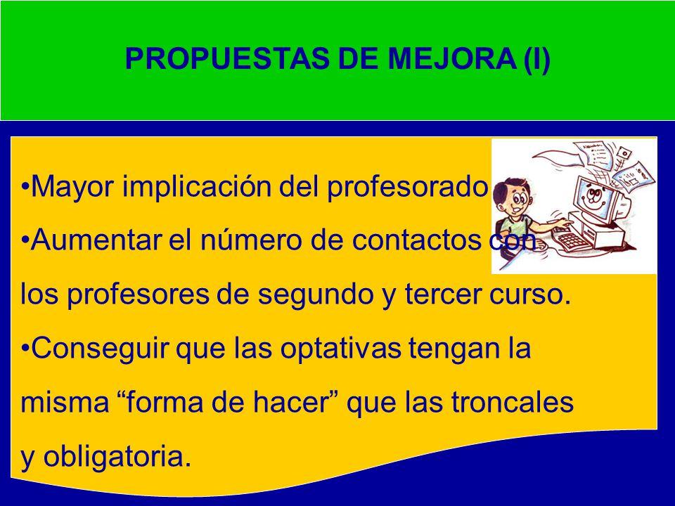 PROPUESTAS DE MEJORA (I) Mayor implicación del profesorado Aumentar el número de contactos con los profesores de segundo y tercer curso. Conseguir que