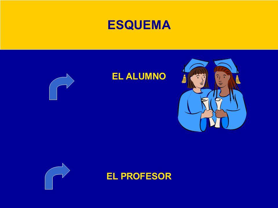 ESQUEMA EL ALUMNO EL PROFESOR