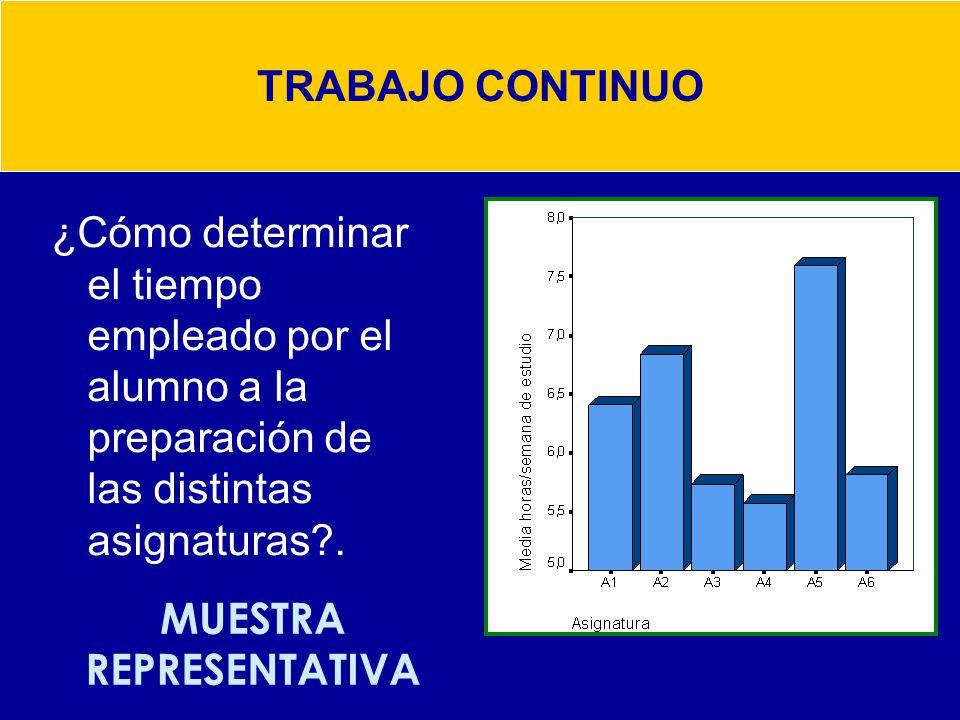 TRABAJO CONTINUO ¿Cómo determinar el tiempo empleado por el alumno a la preparación de las distintas asignaturas?. MUESTRA REPRESENTATIVA