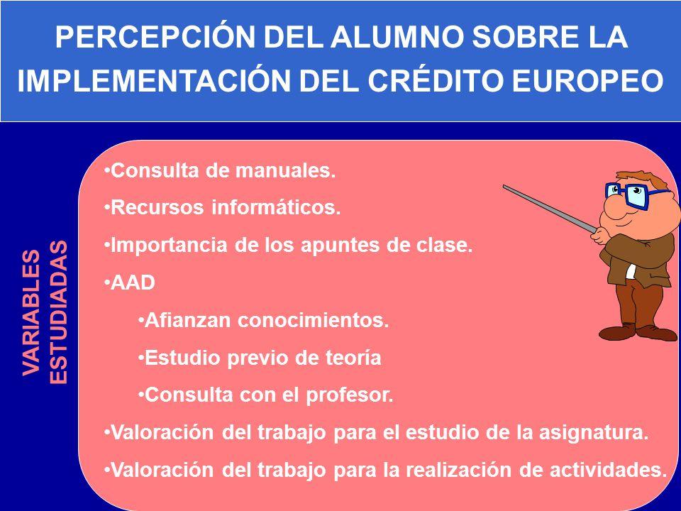 PERCEPCIÓN DEL ALUMNO SOBRE LA IMPLEMENTACIÓN DEL CRÉDITO EUROPEO Consulta de manuales. Recursos informáticos. Importancia de los apuntes de clase. AA