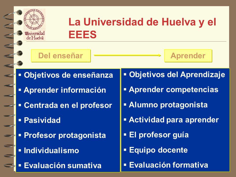 2 La Universidad de Huelva y el EEES Del enseñarAprender Objetivos de enseñanza Aprender información Centrada en el profesor Pasividad Profesor protag