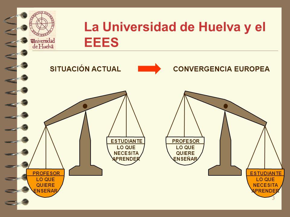 3 La Universidad de Huelva y el EEES CONVERGENCIA EUROPEA LO QUE QUIERE ENSEÑAR PROFESOR LO QUE NECESITA APRENDER ESTUDIANTE SITUACIÓN ACTUAL LO QUE N
