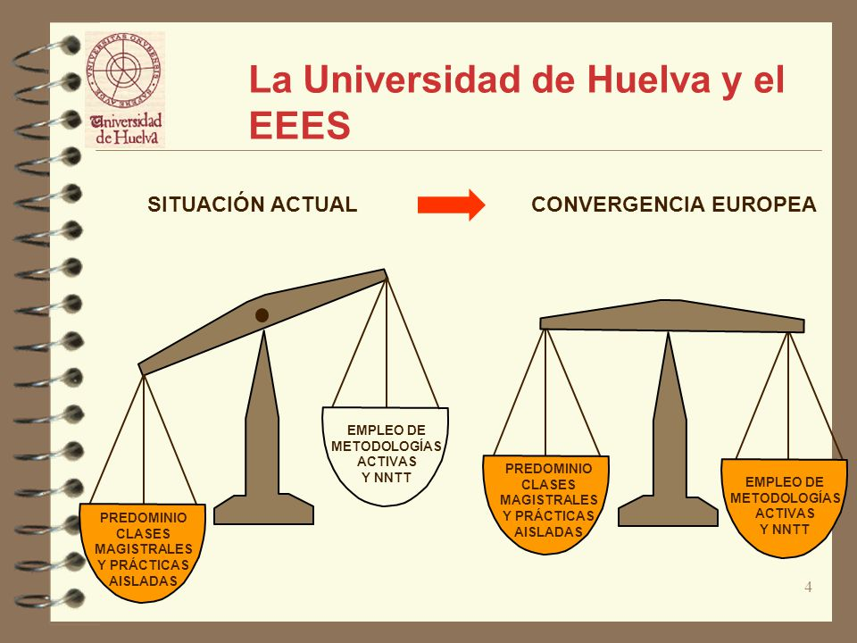 4 La Universidad de Huelva y el EEES SITUACIÓN ACTUAL PREDOMINIO CLASES MAGISTRALES Y PRÁCTICAS AISLADAS EMPLEO DE METODOLOGÍAS ACTIVAS Y NNTT CONVERG