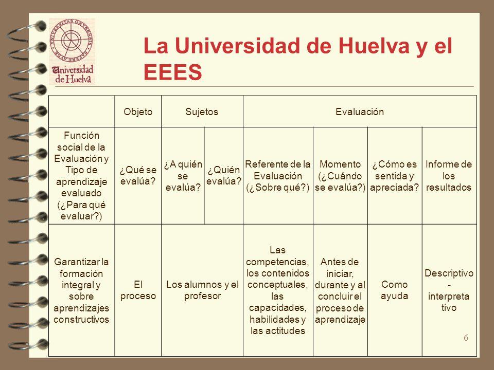 6 La Universidad de Huelva y el EEES ObjetoSujetosEvaluación Función social de la Evaluación y Tipo de aprendizaje evaluado (¿Para qué evaluar?) ¿Qué