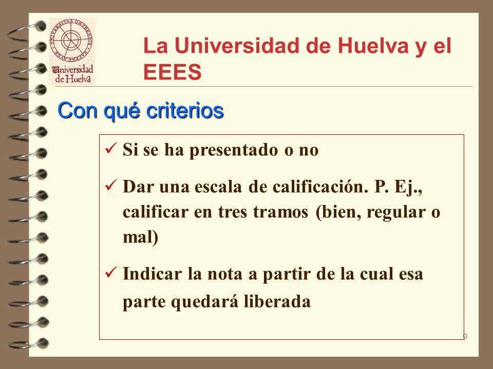 9 La Universidad de Huelva y el EEES Si se ha presentado o no Dar una escala de calificación. P. Ej., calificar en tres tramos (bien, regular o mal) I