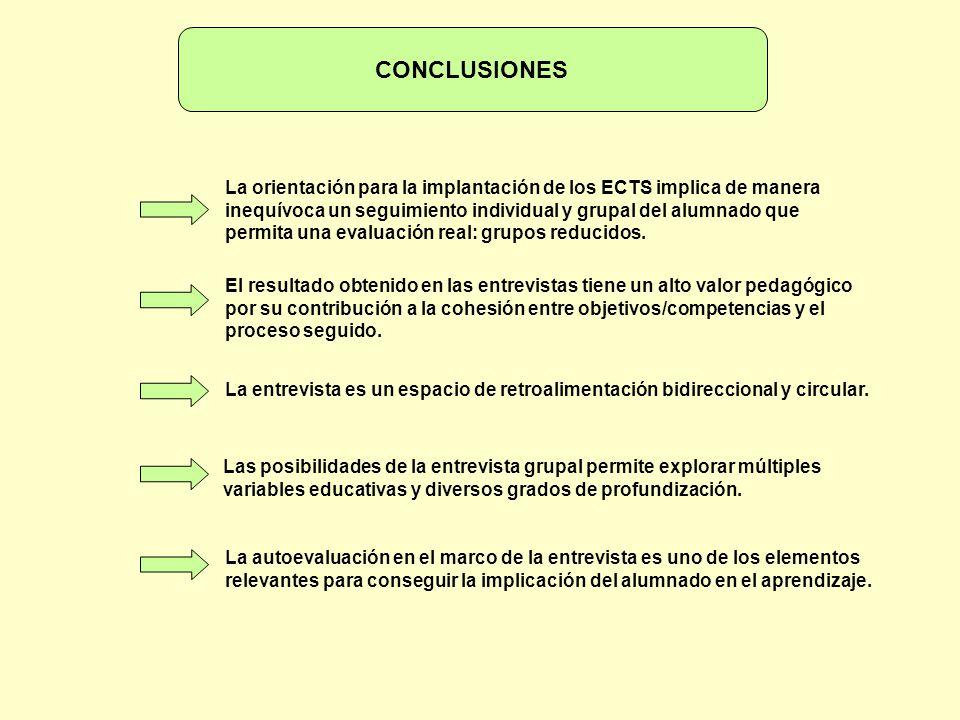 CONCLUSIONES La orientación para la implantación de los ECTS implica de manera inequívoca un seguimiento individual y grupal del alumnado que permita una evaluación real: grupos reducidos.