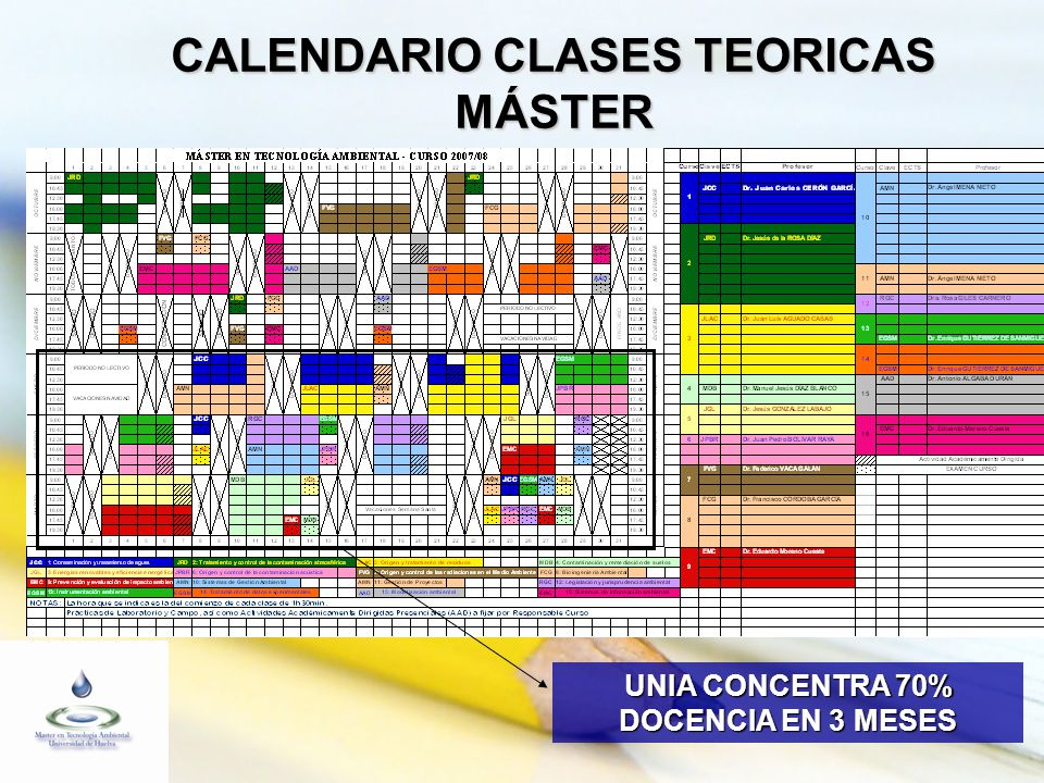 CALENDARIO CLASES TEORICAS MÁSTER UNIA CONCENTRA 70% DOCENCIA EN 3 MESES