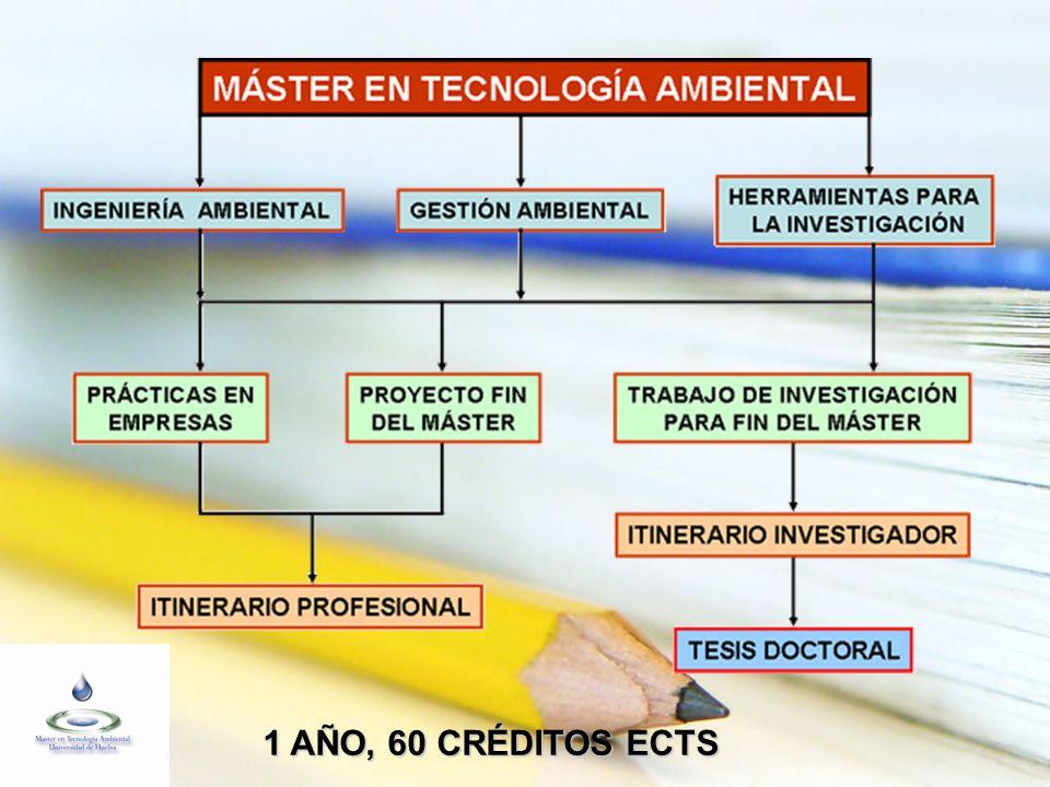 POD MASTER (UHU) La dedicación docente de Postgrados en Masters Oficiales de un profesor incluirá los créditos que sean impartidos en los programas aprobados por la UHU para el curso 2006-2007 24/3/2006 Criterios del POD 2006/2007 La dedicación docente de Postgrados en Masters Oficiales de un profesor es el 70% de los créditos que sean impartidos en los programas aprobados por la UHU para el curso 2006-2007, bajo la equivalencia 1 ECTS = 1 LRU 15/12/2006 Cuadro de créditos que computan a efectos del POD 2006/2007