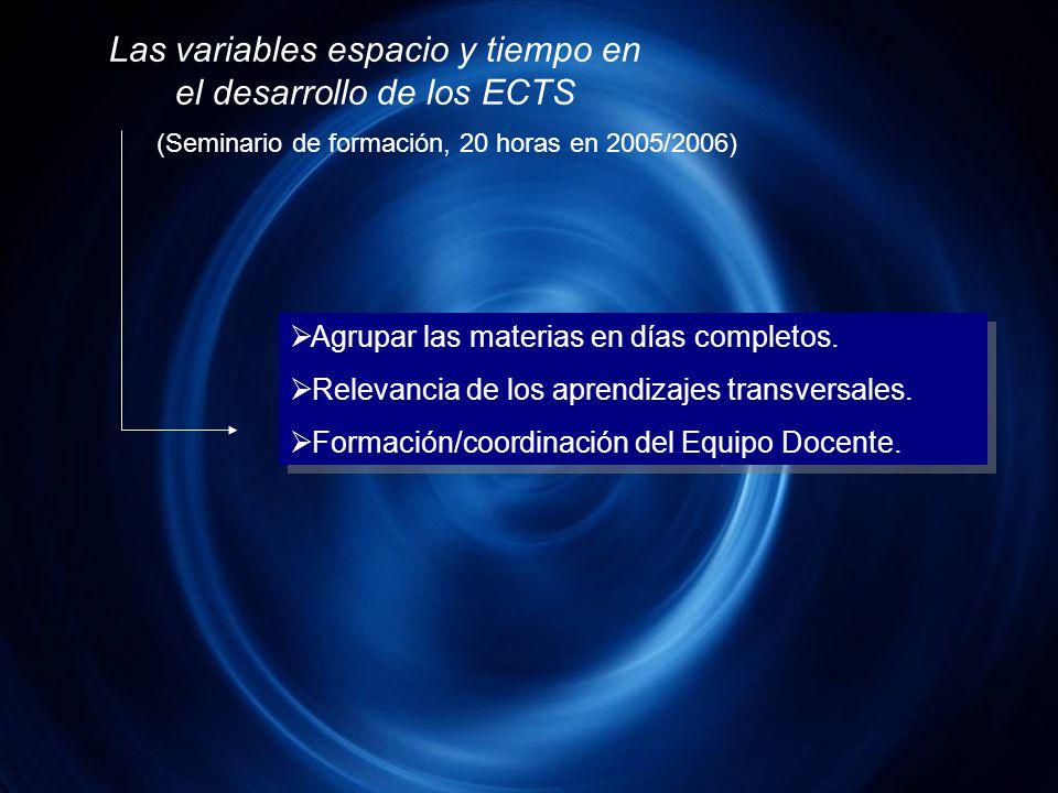 Las variables espacio y tiempo en el desarrollo de los ECTS Agrupar las materias en días completos.
