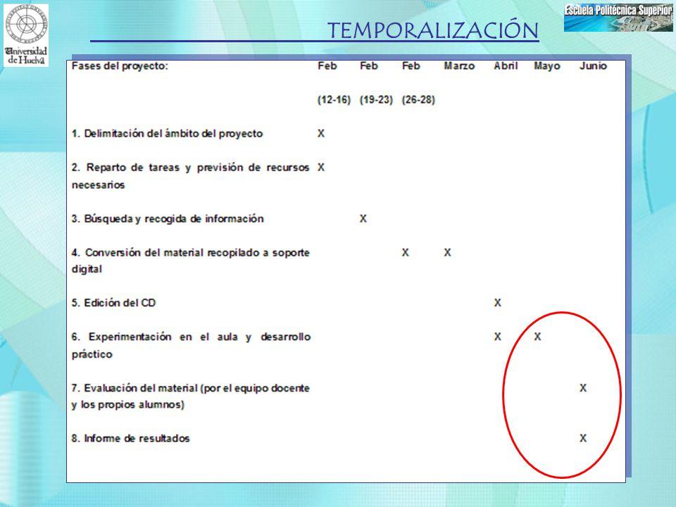 Finalización proyecto: junio 2007 1.Evaluación inicial: Espacio de diálogo común entre docentes para determinar nivel de partida del proyecto.