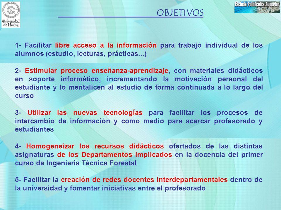 1- Facilitar libre acceso a la información para trabajo individual de los alumnos (estudio, lecturas, prácticas...) 2- Estimular proceso enseñanza-apr