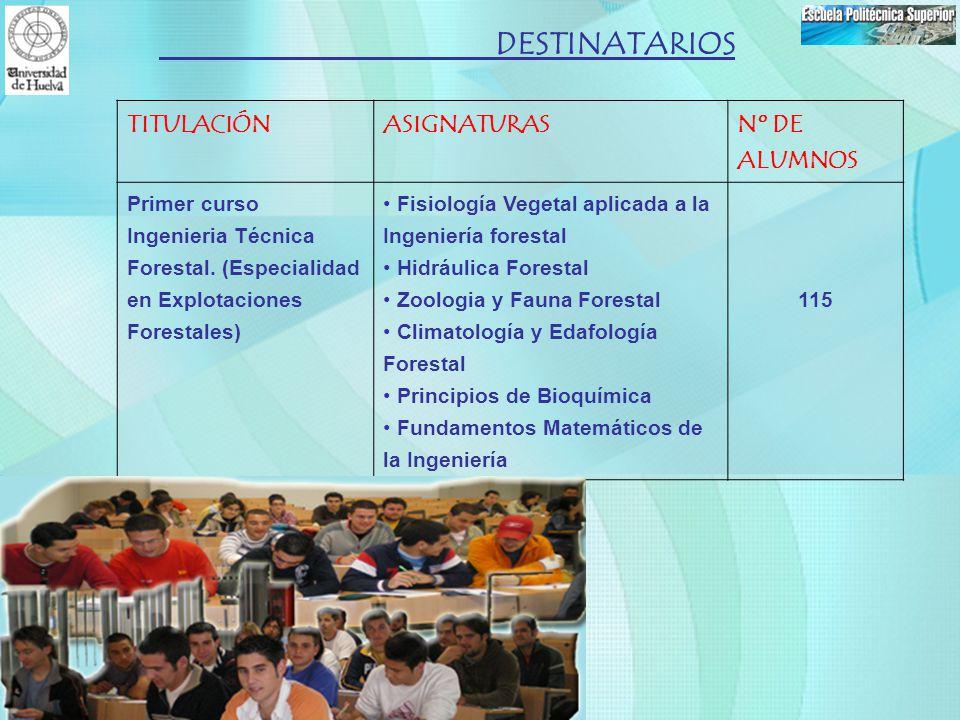 TITULACIÓNASIGNATURAS Nº DE ALUMNOS Primer curso Ingenieria Técnica Forestal. (Especialidad en Explotaciones Forestales) Fisiología Vegetal aplicada a